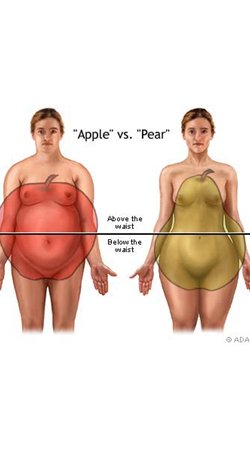 Real Women Don't Always Have Curves. And that's OK.