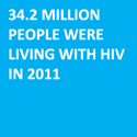 Why AIDS is Still a Big Deal